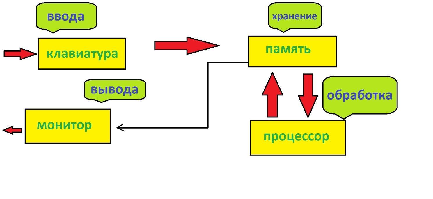 автор: Панов Дмитрий