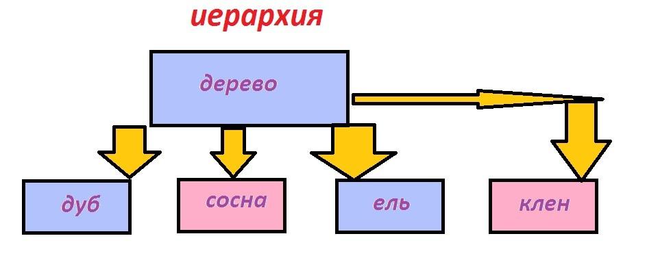 автор: Сивачёва Анна