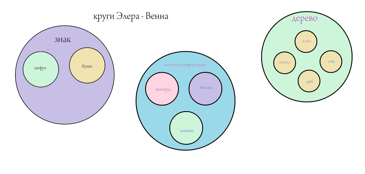 автор: Болтнева Стефания