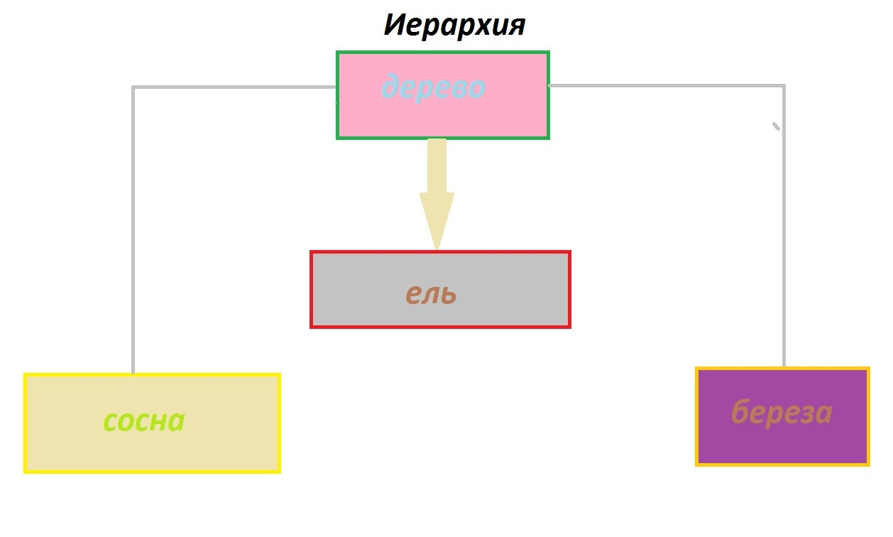 автор: Парфенов Михаил