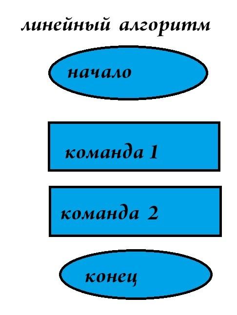 автор: Горшков Максим