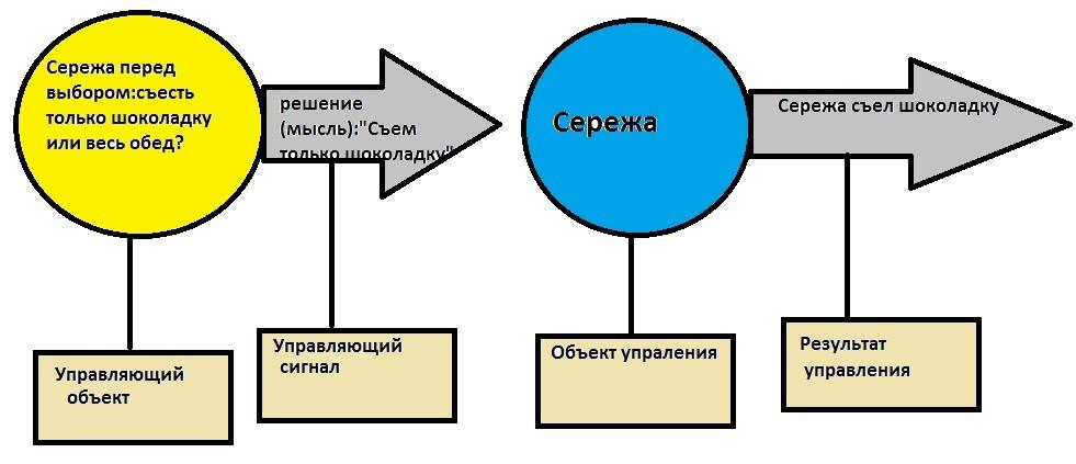 автор: Золоторёв Егор