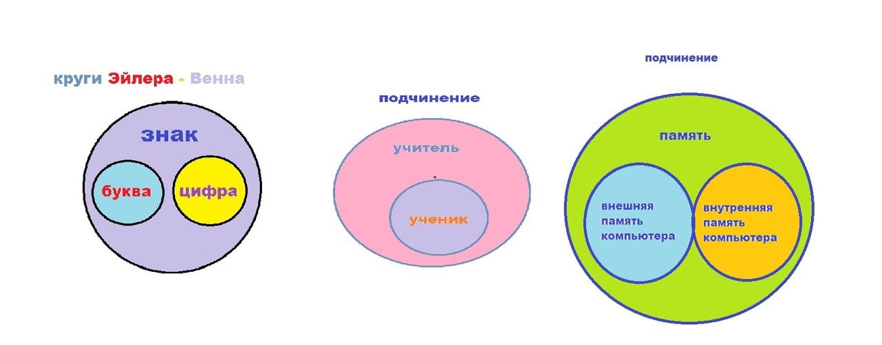 автор: Болотникова Анастасия