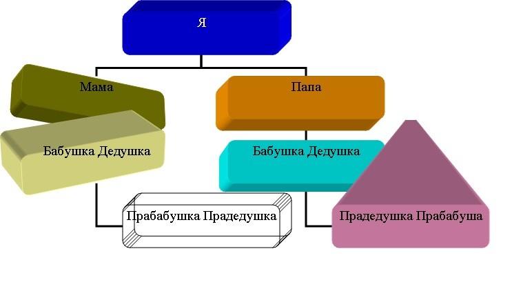 автор: Гордиевский Владислав