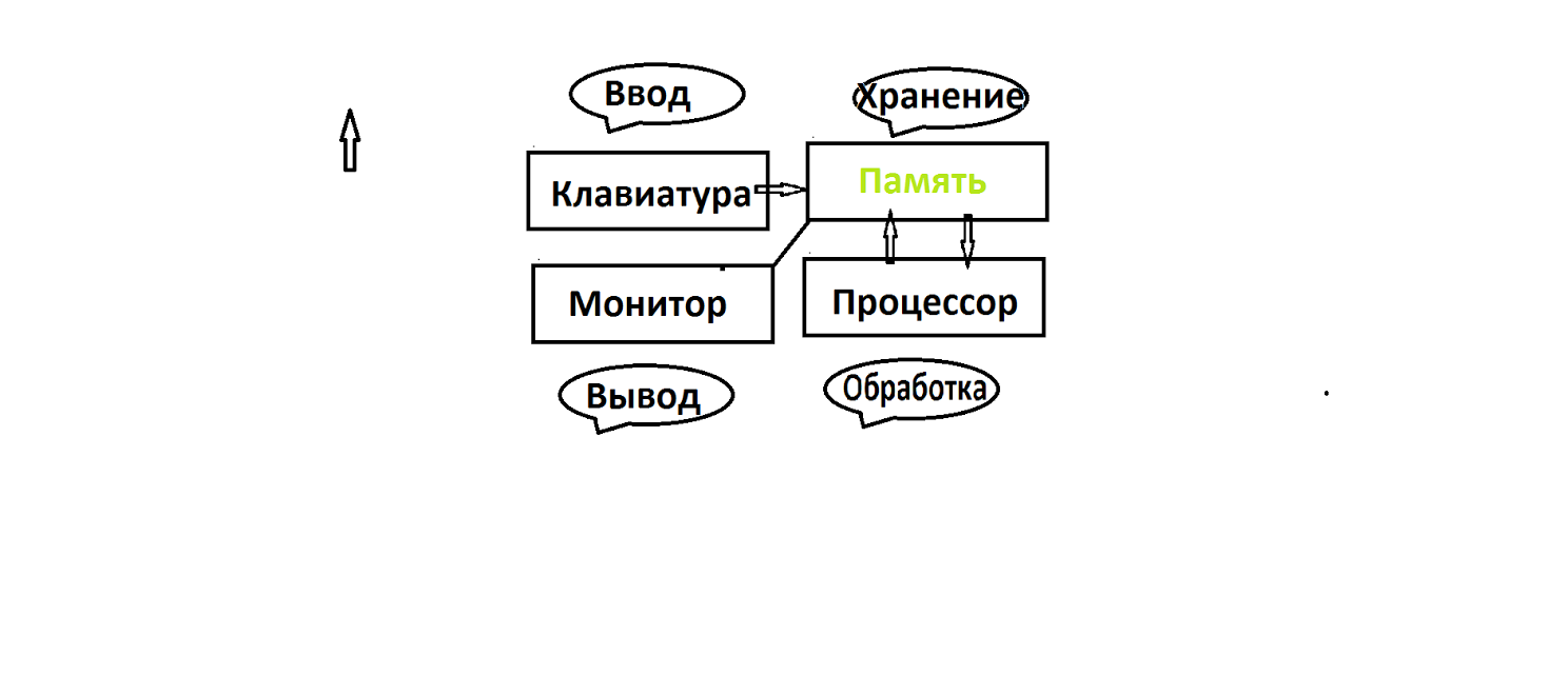 автор: Долбенев Захар