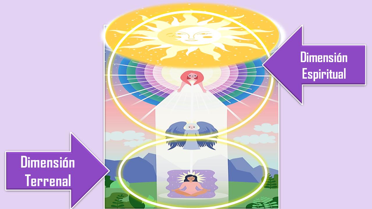 Lecciones básicas sobre Espiritualidad 2