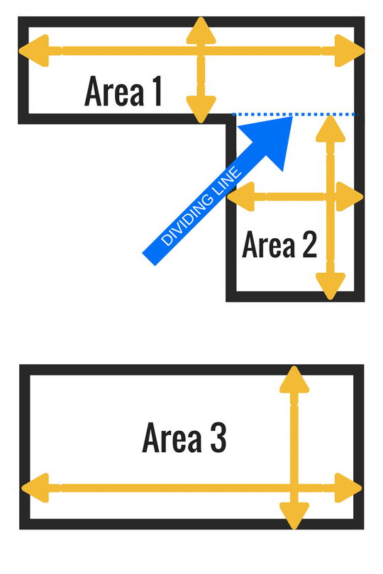 countertop measure example