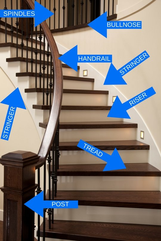 ONE SIDE OPEN PIE SHAPE STAIR TREADS