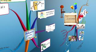 Вивчення математики у 5 класі за допомогою ІКТ