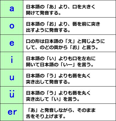 英会話 大阪、中国語、韓国語、英検、TOEICならiTOP英中韓会話!