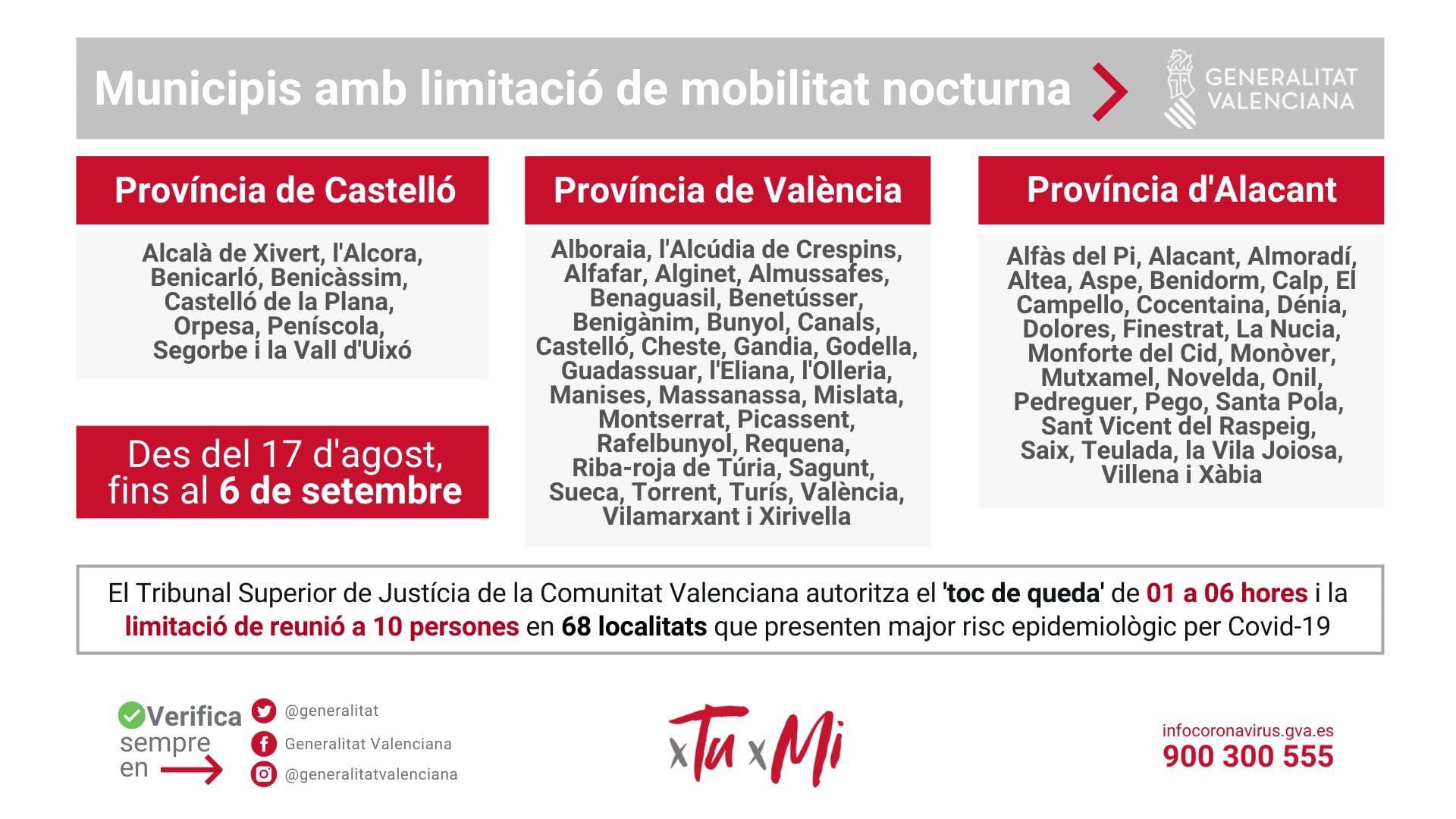 Municipios con limitación de movilidad