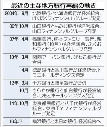 東京新聞さんから抜粋