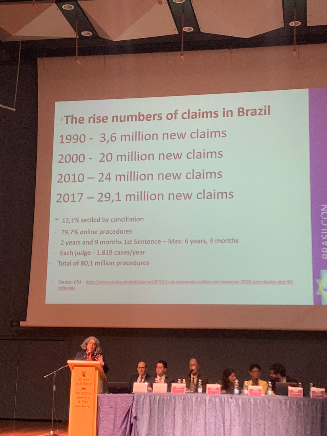 Prof. Claudia Lima (University of Riograndedosul) Tremendous increase in the amount of class actions in Brazil since the 1990