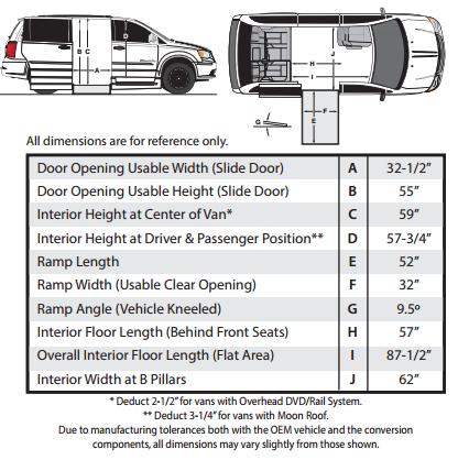 dodge grand caravan interior cargo length. Black Bedroom Furniture Sets. Home Design Ideas