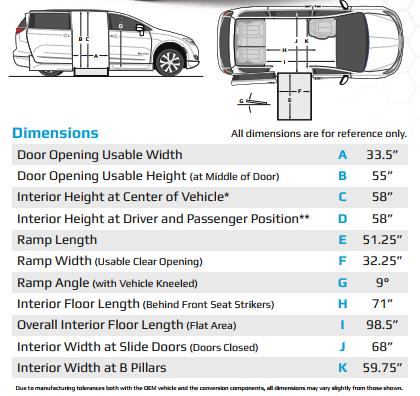 2017 Chrysler Pacifica Wheelchair Vans