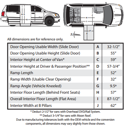 2016 Dodge Grand Caravan Companion Van Mobility America