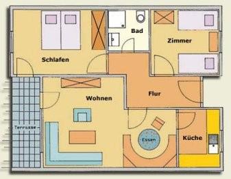 Grundrissbeispiel Haus Typ A