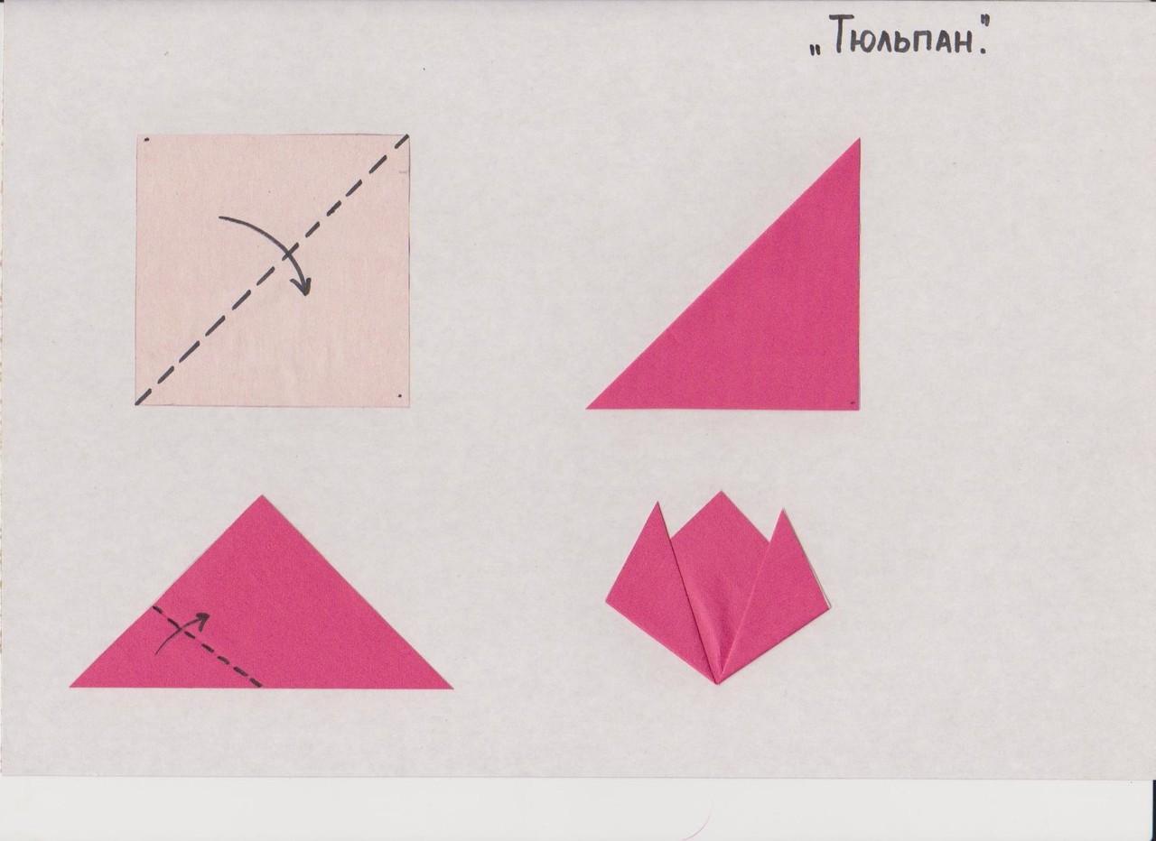 для тарока форма открытки треугольник стильный вариант