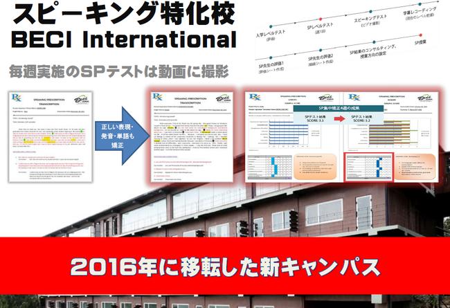 【ワーキングホリデー対策】BECI International