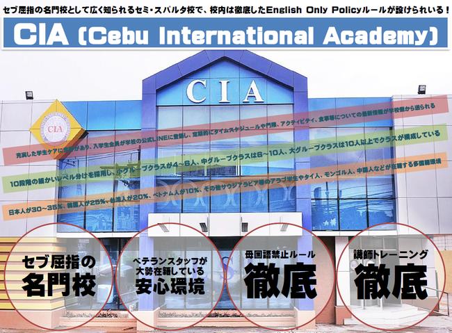 【ワーキングホリデー対策】Cebu International Academy