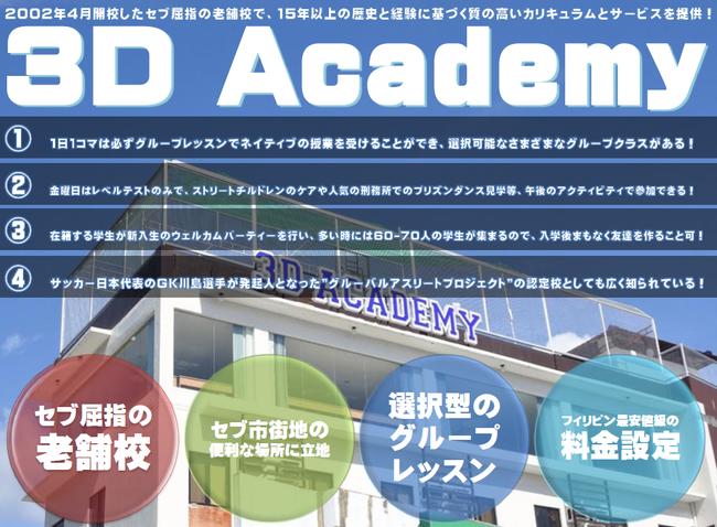 【ワーキングホリデー対策】3D Academy