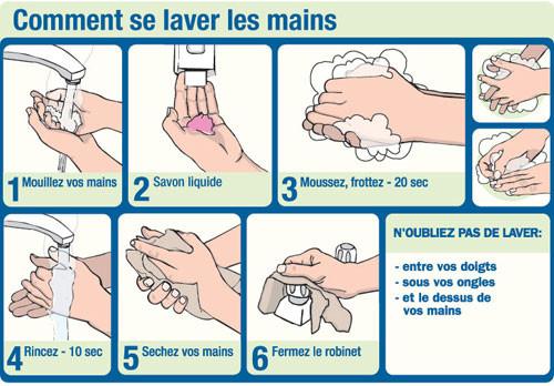 Préférence Le lavage des mains est recommandé dans les situations suivantes  OY94