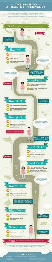 infografia embarazo meitoys