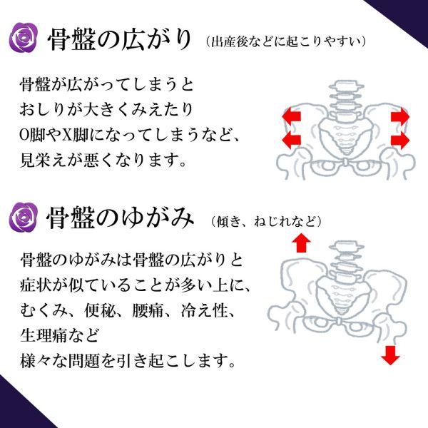 産後骨盤矯正 産後の骨盤調整 産後の腰痛