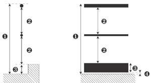 Dimensiones exigidas para la barandilla Gardal SZ