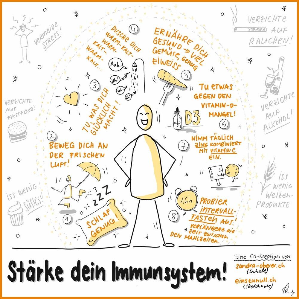«Stärke dein Immunsystem!»:  Sketchnote als Bloggrafik