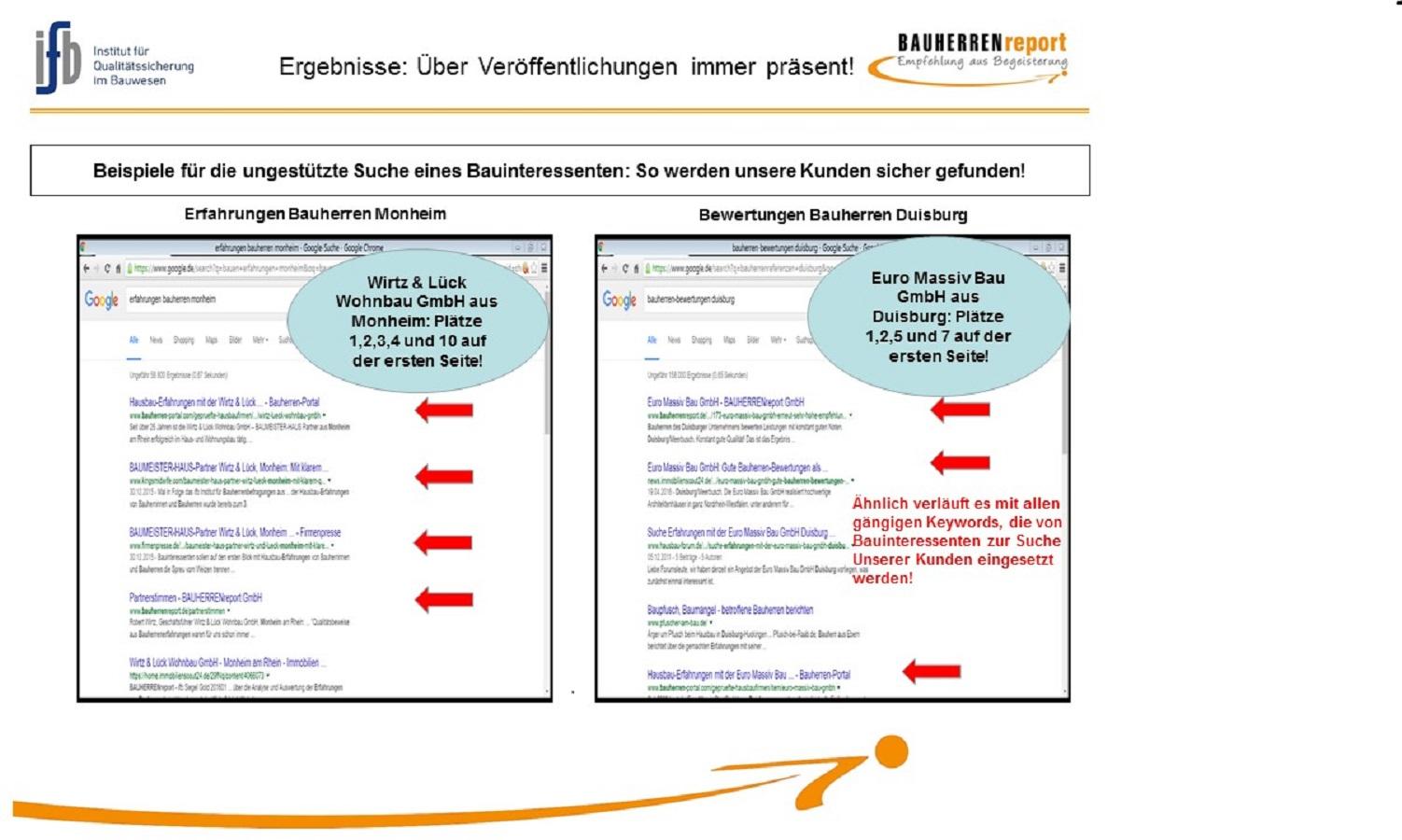 BAUHERRENreport GmbH: Hochwirksames Qualitätsmarketing bei niedrigen Kosten