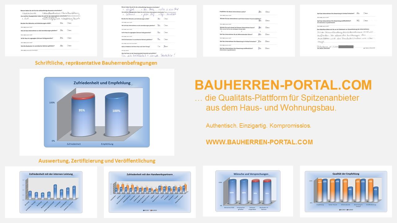 BAUHERRENreport GmbH: Digitales Marketing mit Qualitäts-Content für Bauunternehmen