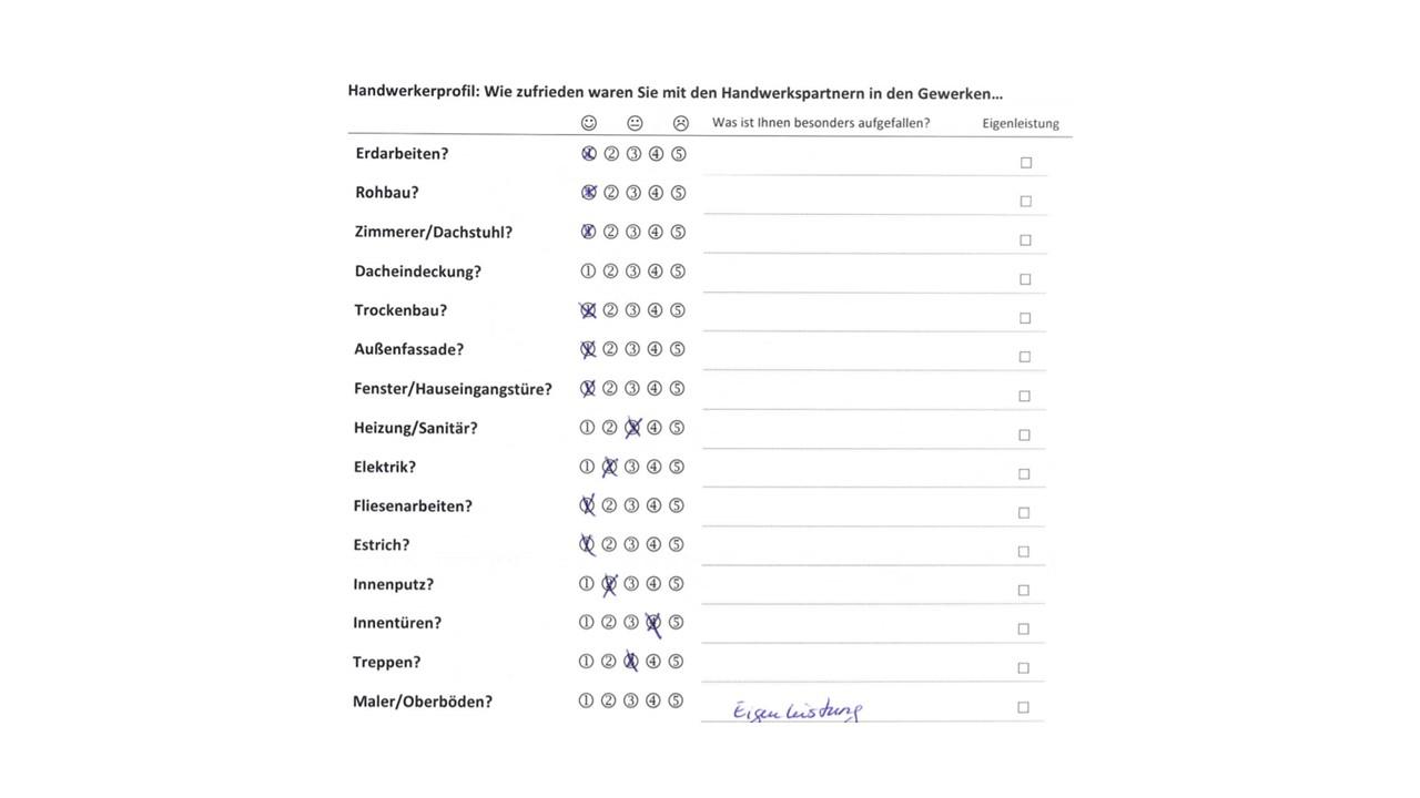 BAUHERRENreport GmbH: Jede positive Entwicklung bringt Bauunternehmen weiter