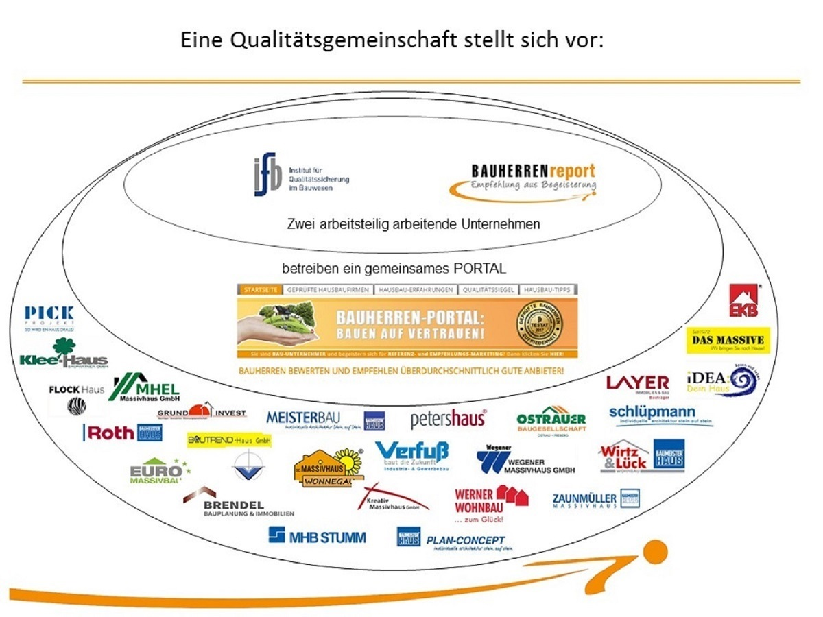Bauunternehmen im BAUHERREN-PORTAL sind exklusive Qualitätsanbieter ihrer Region