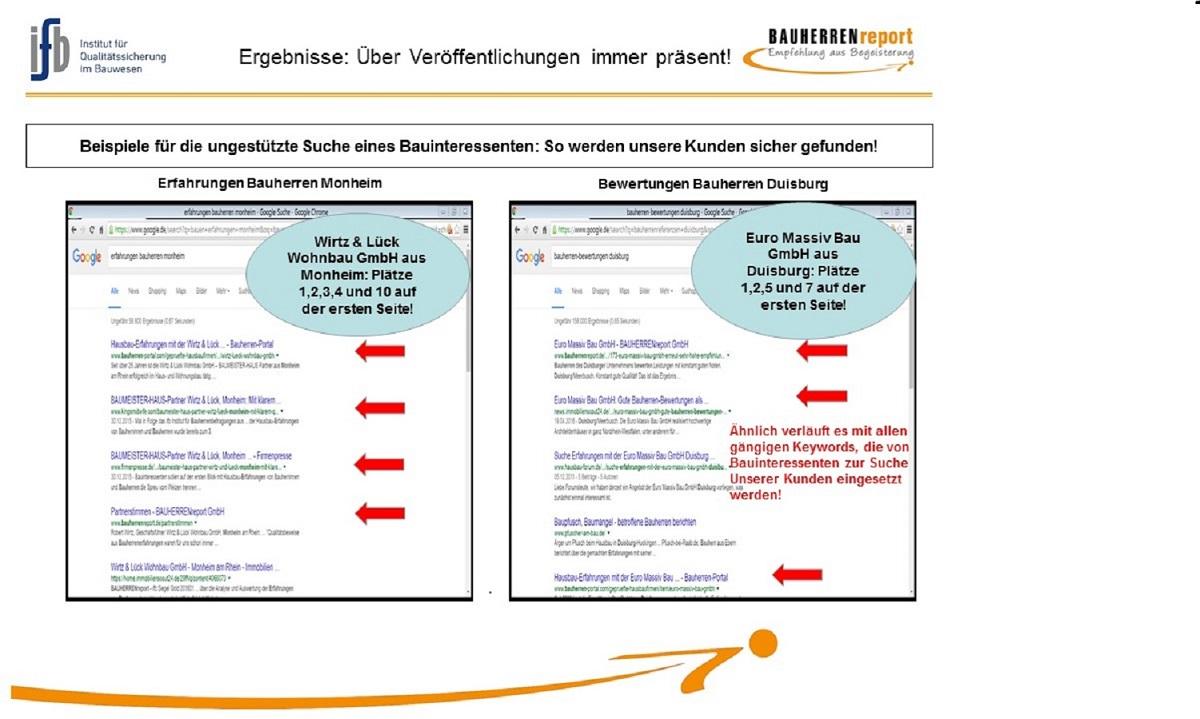 BAUHERRENreport GmbH: Google-Suchergebnisse wichtig für Akquisition von Bauinteressenten