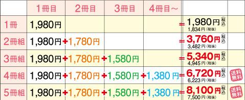 カレンダー価格