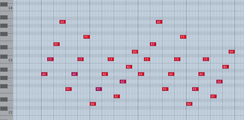 Пример партии арпеджио из нот аккордов.
