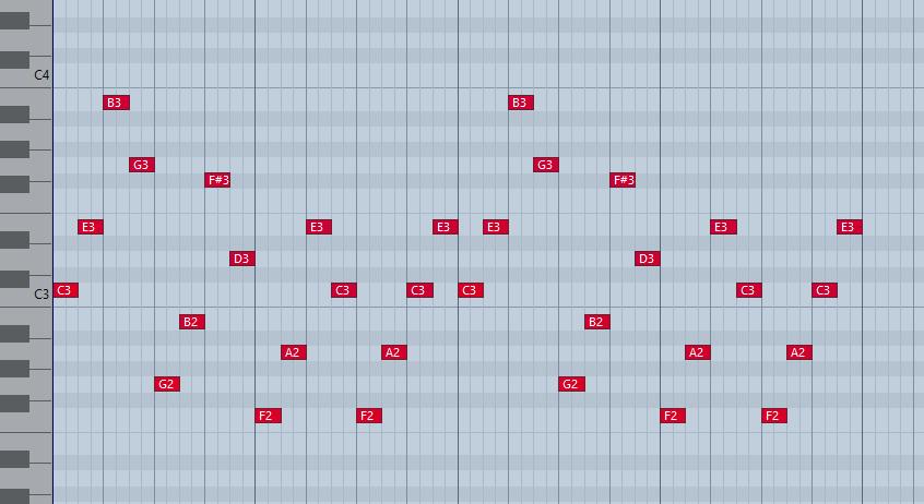 Можно увидеть разные варианты исполнения нот аккордов.