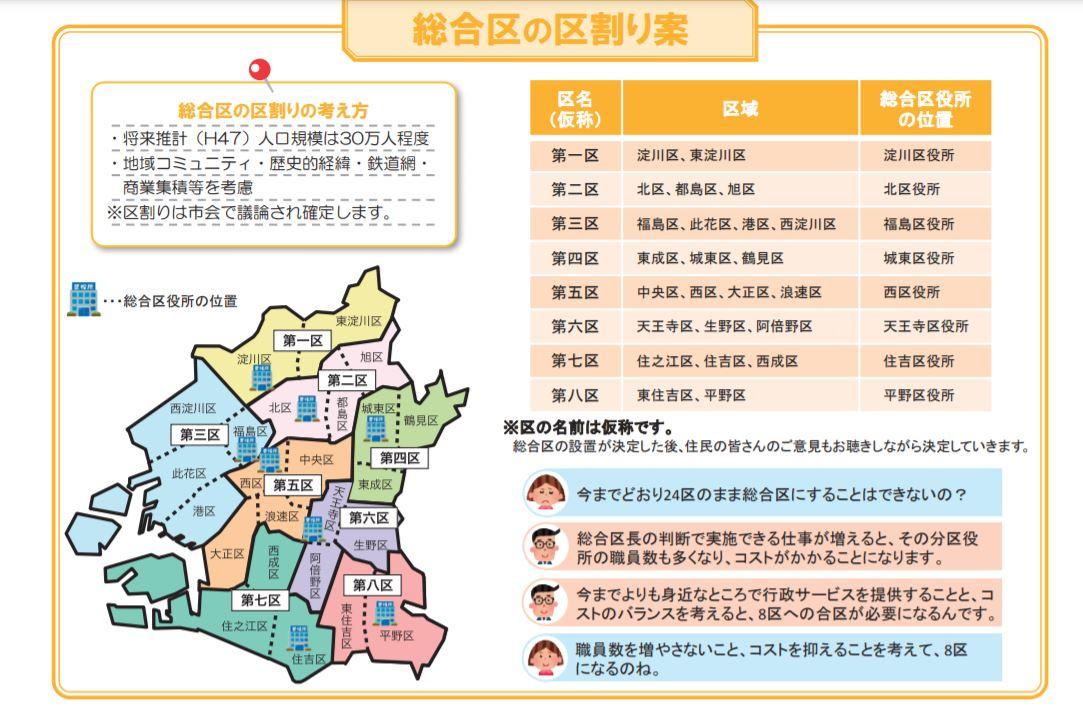 大阪市24区を8区に減らすの市民意見を聞かなくていい理由ヤバすぎ(副首都推進局に電話して判明)