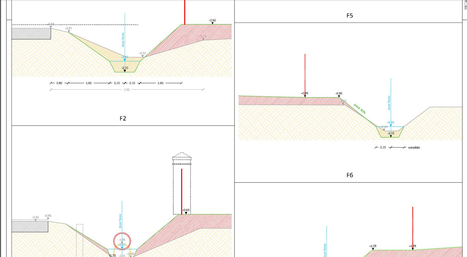Sezioni movimenti terra