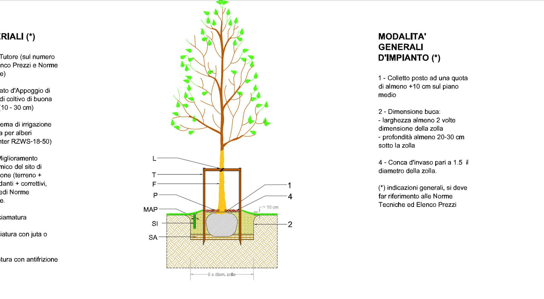 Progetto verde dettaglio costruttivo