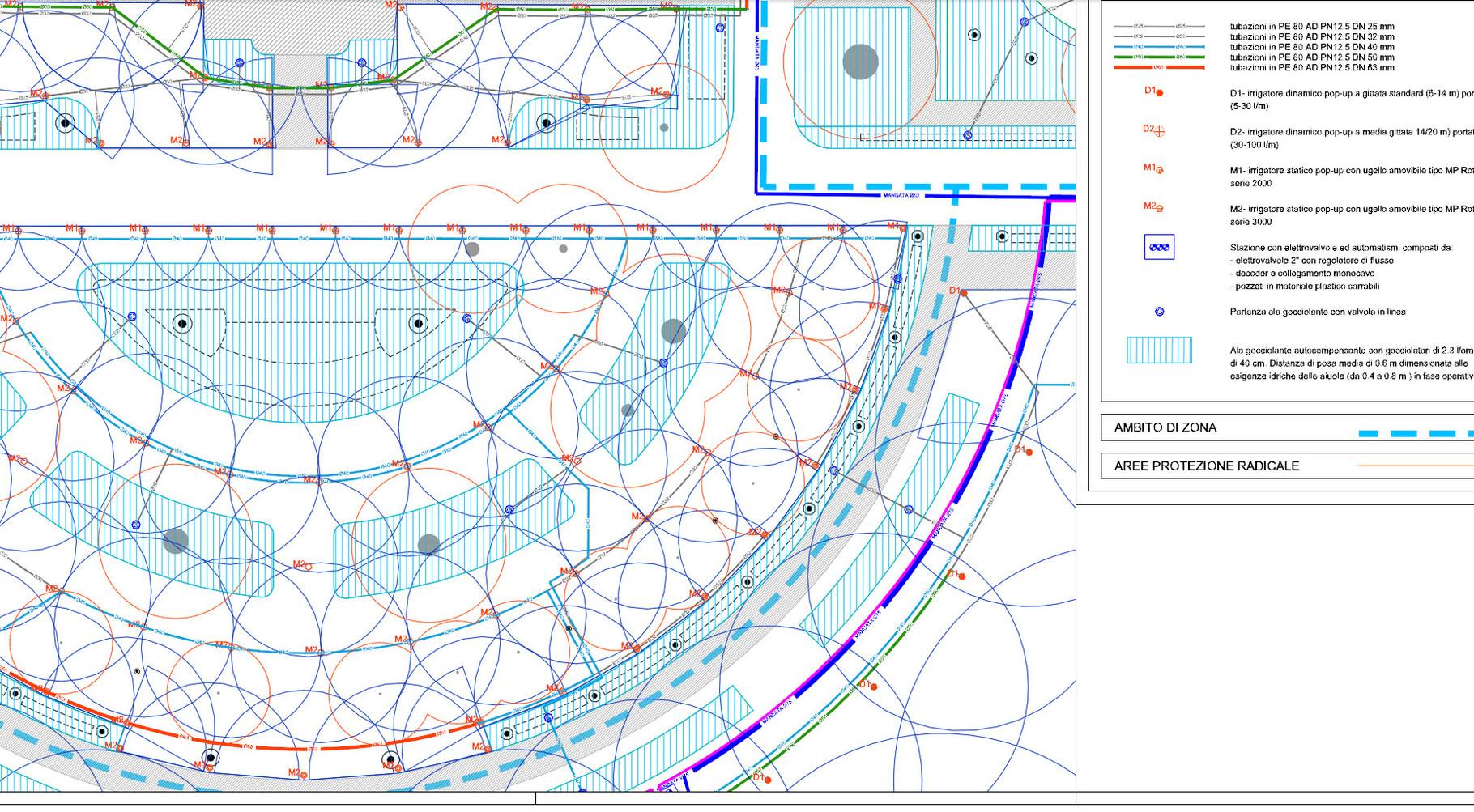 Progetto costruttivo irrigazione