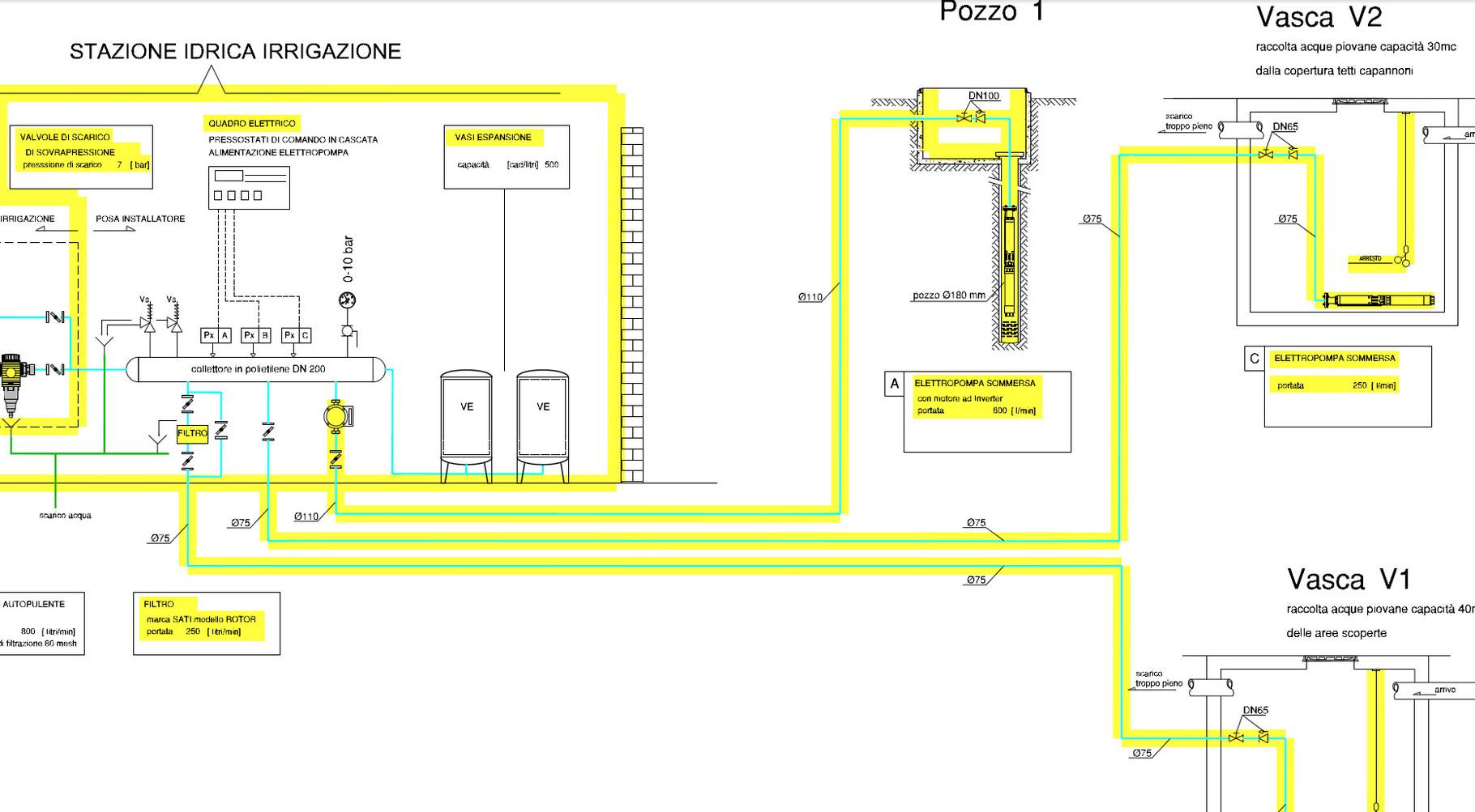 Schema stazione di pompaggio irrigazione