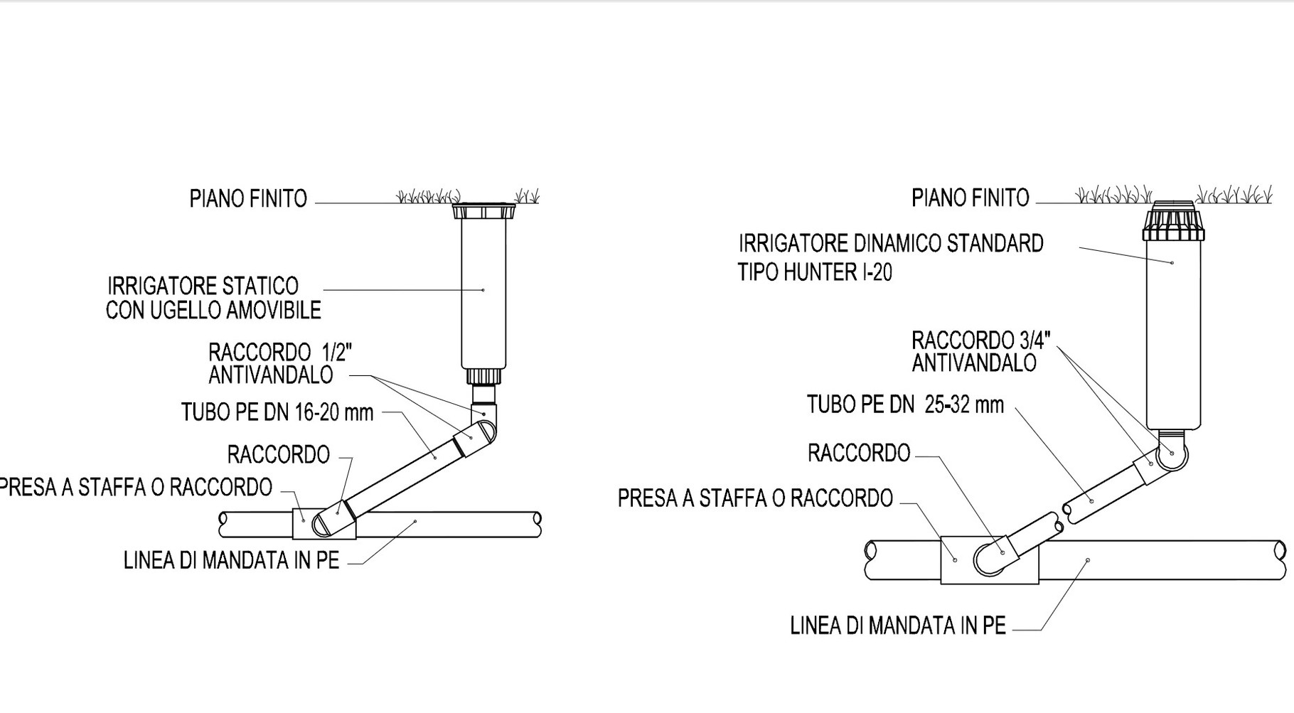 Progetto irrigazione dettagli costruttivi