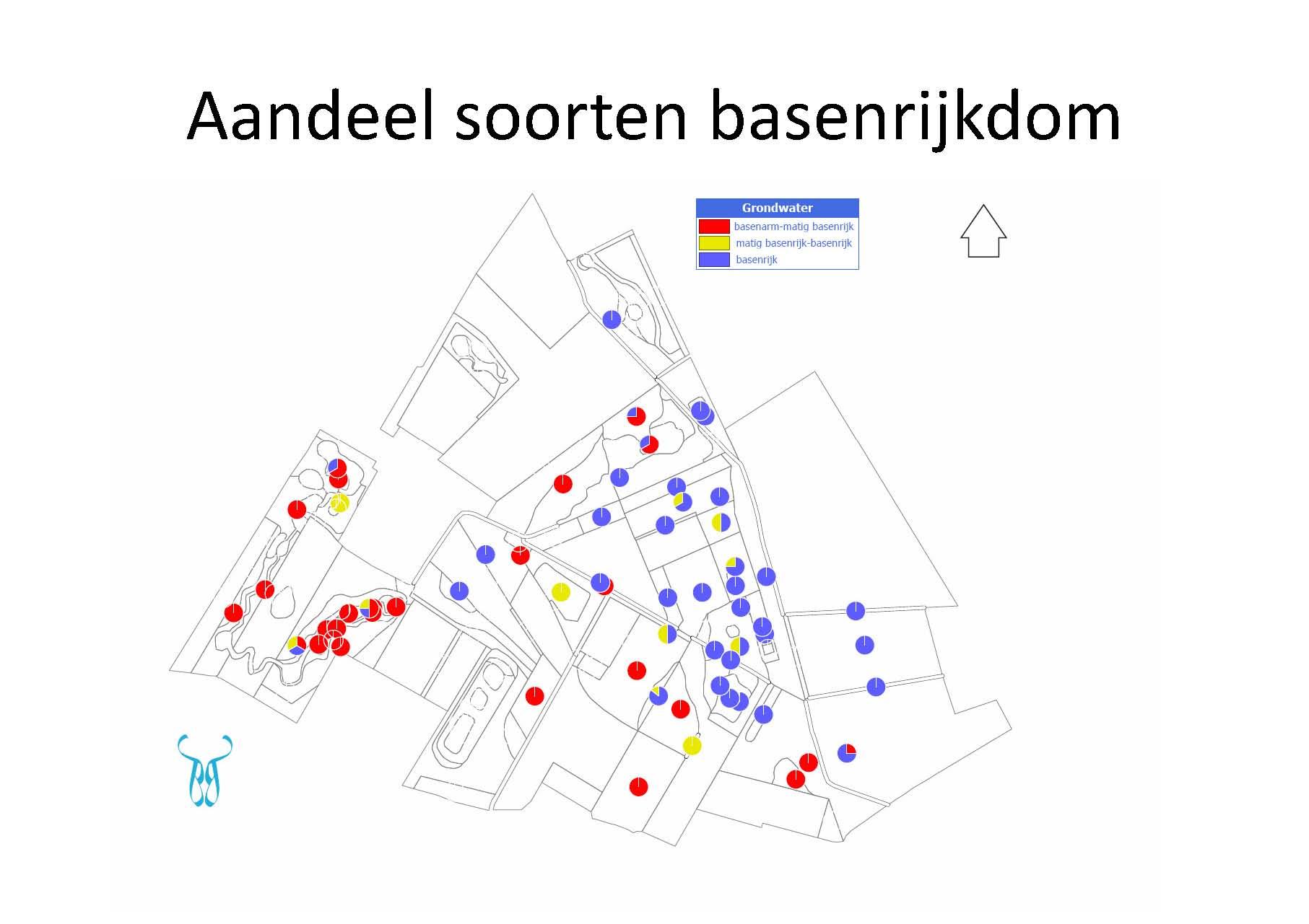 Verschil tussen het gebied ten noord-oosten (kalkrijk) en ten zuid-westen (kalkarm) van de Vossestraat.