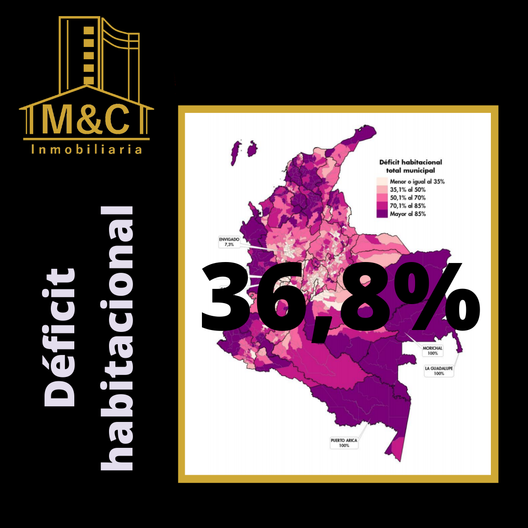 Déficit habitacional en Colombia