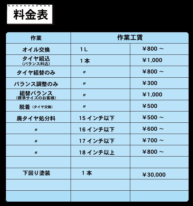 price,changingoil