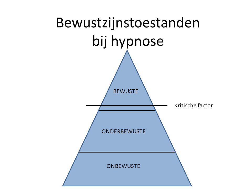 Hypnose: kritische factor