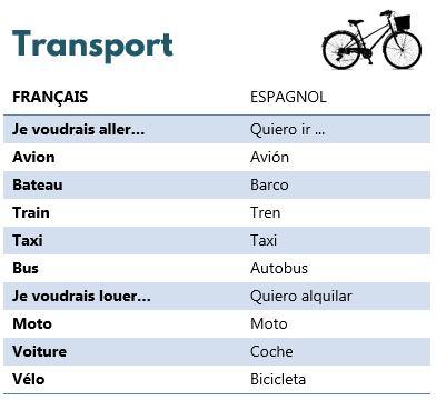 Mémo vocabulaire espagnol - transport- petitedecouverte.fr