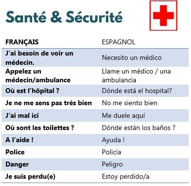 Mémo vocabulaire espagnol - Santé et sécurité - petitedecouverte.fr